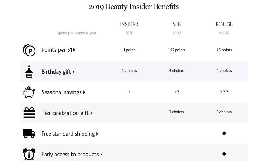 2019 beauty insiders for sephora customers