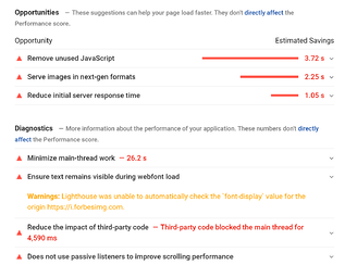 Google's PageSpeed Insights tool report
