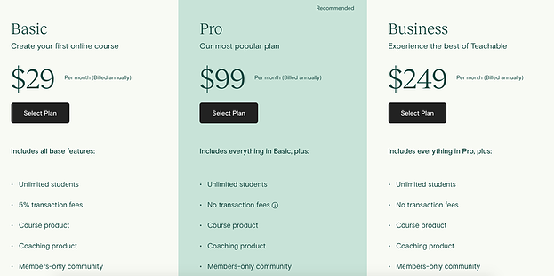 ecommerce product plan example